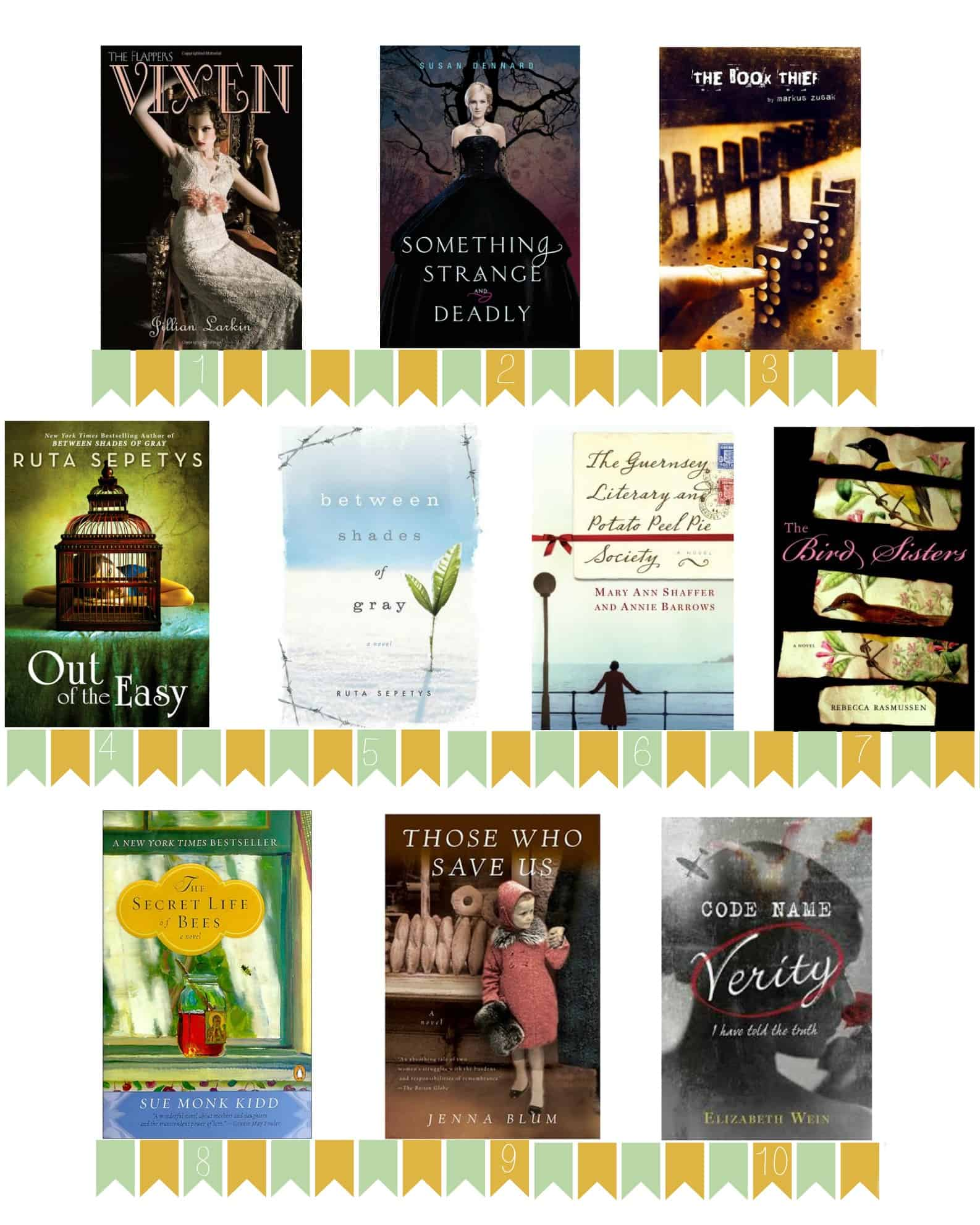 Top Ten Historical Fiction Books The Perpetual Page Turner